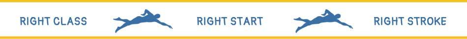 Right Class - Right Stroke - Right Start